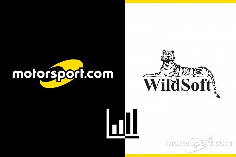 Motorsport.com adquire Wildsoft F1 Enciclopédia Digital