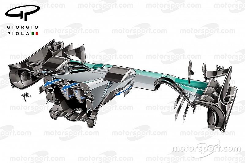 Análise técnica: artimanhas por trás do duto-S da Mercedes