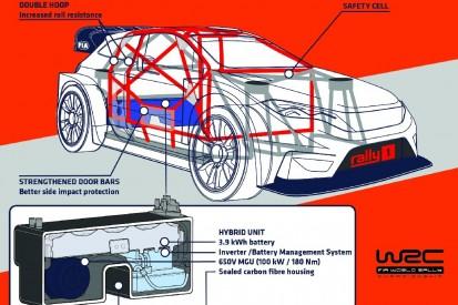 Hyundai, Toyota und M-Sport bekennen sich bis 2025 zur WRC-Hybrid-Ära