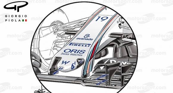 Giorgio Piola'nın Bahreyn GP analizi
