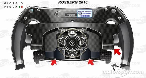 Teknik Analiz: Nico Rosberg'in direksiyonu