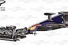 Giorgio Piola'nın Avustralya GP'si teknik inceleme özeti