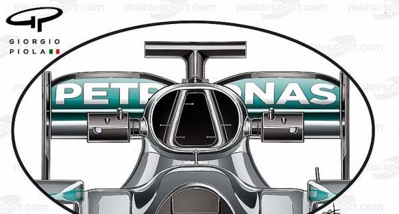 Teknik Analiz: F1 takımları takla barı tasarımından avantaj elde ediyor