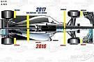 Teknik Analiz: 2017 araçları nasıl görünecek?