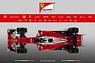 Teknik Analiz: Ferrari'nin sekiz önemli değişikliği
