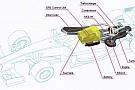 İnceleme: Formula 1 Güç Ünitesi