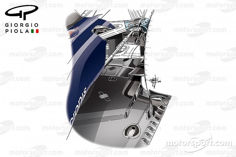 Análisis técnico: Toro Rosso STR11 'versión B'