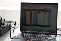 A laptop displays the live timing & scoring information that is broadcast throughout the race.