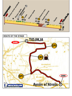 Stage 14: 2004-01-15, Ayoûn El Al Altroûs to Tidjikja
