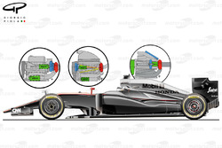 McLaren MP4-30 side view with possible layout of Honda powerunit inset (left inset Ferrari layout, middle inset