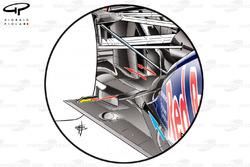 Red Bull RB8 detail van de achterzijde