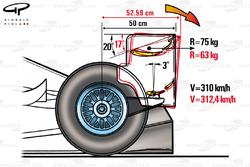 DUPLICATE: Rear wing dimensions and load tests