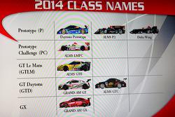 Coletiva da Sports Car Series: os nomes