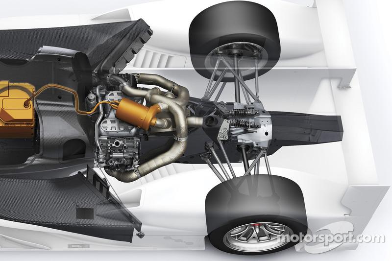 Dettagli tecnici della Porsche 919 Hybrid