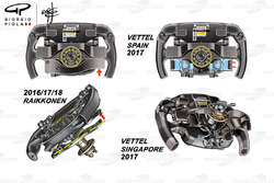 Ferrari SF70H steering wheel comparsion Vettel and Raikkonen