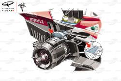Ferrari SF71H rear suspension comparsion