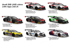 Audi R8 LMS ultra armada