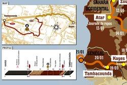Stage 13: 2007-01-19, Kayes - Tambacounda