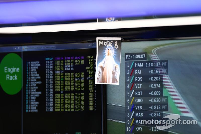 Red Bull Racing seek divine intevention through Mode 9