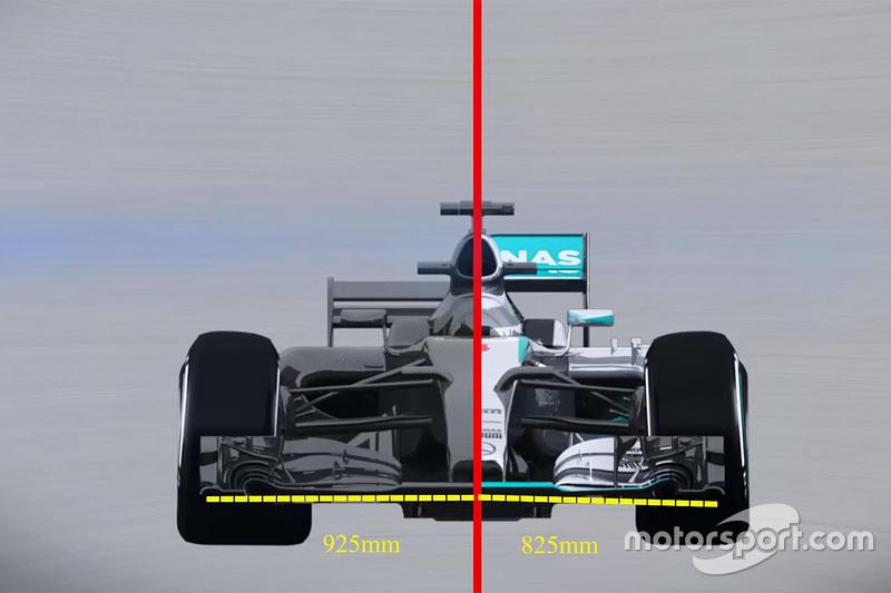 #5: Vergleich zwischen Formel-1-Auto 2015 und 2017