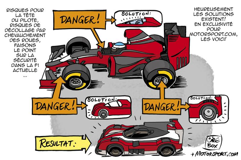 La sécurité en F1