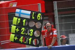 Kimi Raikkonen, Scuderia Ferrari, pitboard