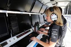 Bernadette Collins, Ingénieure de la Performance et la Stratégie Sahara Force India F1 Team
