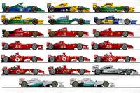 جميع سيارات الفورمولا واحد التي قادها مايكل شوماخر