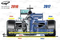 2016/2017 vergelijk voorzijde