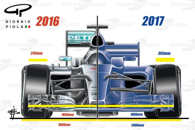 مقارنة بين القسم الأمامي للسيارة موسميّ 2016/2017