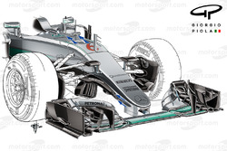 Mercedes W07 mit neuer Frontpartie