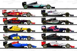 Autos F1 2016