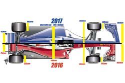 2017 aero regulations, bovenaanzicht