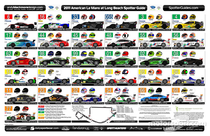 2011 ALMS Spotter Guide