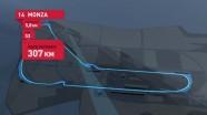 Formula 1 2010 - Track Simulation Monza - Sebastian Vettel