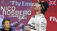 Blog de Nico Rosberg -