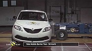 Euro NCAP Crash Test of Lancia Ypsilon 2015