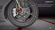 Bagian dalam dari komponen suspensi depan MotoGP