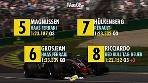 F1 2018: Avustralya GP start pozisyonları
