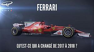 Les changements de la Ferrari 2018 par Giorgio Piola