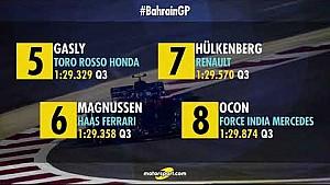 2018 Bahreyn GP grid dizilimi #F1