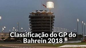VÍDEO: Classificação do GP do Bahrein 2018