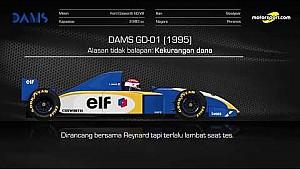 Mobil F1 Gagal Balap | Racing Stories
