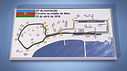 GP do Azerbaijão: Guia do circuito de Baku