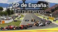 Racing Stories: GP de España en números