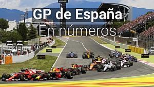 Racing Stories: GP de España en números