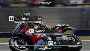 Starting grid | MotoGP Prancis 2018
