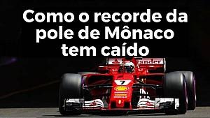 VÍDEO: Como o recorde da pole de Mônaco tem caído