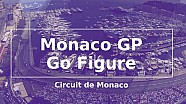 F1 Stats - Monaco