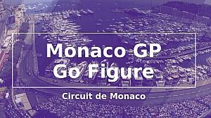 Статистика Ф1 – Монако